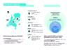 infographic Ede (boven)regionaal.pdf